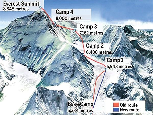 Гора Эверест - $110,000 / Стоимость восхождения на самые высокие ... | 450x600